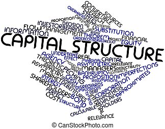 Capital structure - Abstract word cloud for Capital...