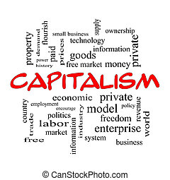 Capitalism Word Cloud Concept in red caps with great terms...