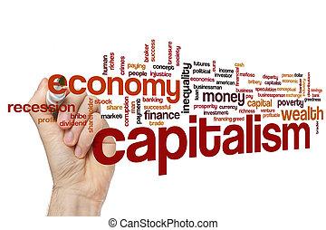 Capitalism word cloud