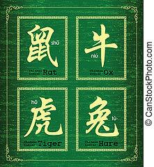 carácter chino, símbolo, sobre, barbilla