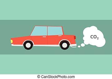 car carbon dioxide co2 pollution