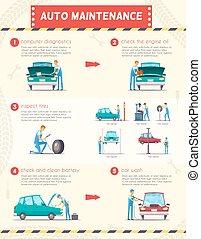 car, centros, serviço, retro, caricatura, infographics