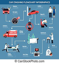 Car Crashing Infographics