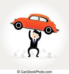 Car Debt