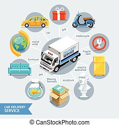 Car Delivery Service Conceptual Isometric Flat Style. Can Be Used For Workflow Layout Template, Banner, Diagram, Number Options, Web Design, Infographics, Timeline.