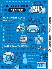 Car diagnostic and repair service center