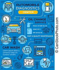 Car diagnostics and maintenance infographics