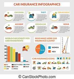 Car Insurance Infographics