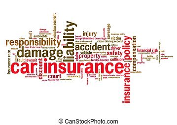 Car insurance policy concepts word cloud illustration. Word...