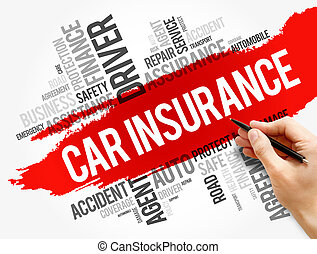 Car insurance word cloud collage