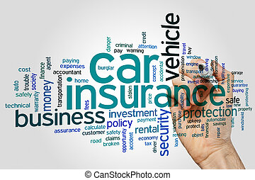 Car insurance word cloud
