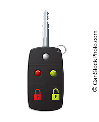 Car key and security remote 2 in 1 - Wireless car key and...