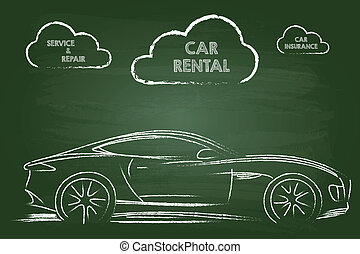 Car Rental Services
