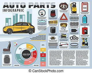Car repair service infographics with auto parts - Car...