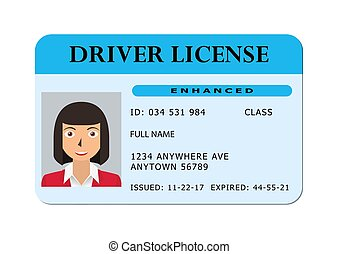 Car river license.
