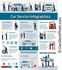Car Service Infographics Poster