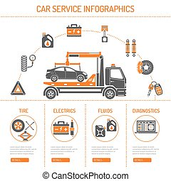 Car Service Infographics with Icons for Web Site,...