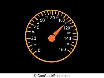 Car speedometers
