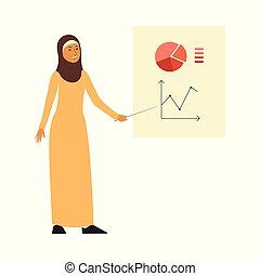 caractère, dessin animé, hijab, musulman, donner, femme, sourire, pointage, présentation, arabe, femme, robe, islamique, graphique, business