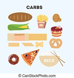 Carb food set. Bread and pastry, potato and rice.
