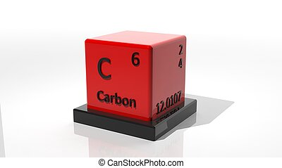 Carbon, 3d chemical element of the periodic table