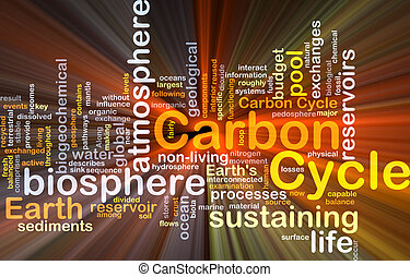 Carbon cycle background concept glowing