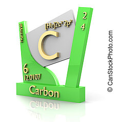 Carbon form Periodic Table of Elements - V2