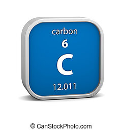 Carbon material sign - Carbon material on the periodic table...