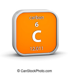 Carbon material sign - Carbon material on the periodic...