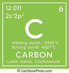 Mendeleevs nonmetals elemento qumico tabla peridica carbon otro nonmetals qumico elemento de mendeleevs urtaz Gallery
