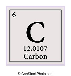 Carbon Periodic Table of the Elements Vector