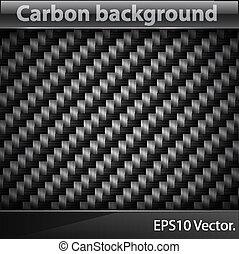 carbone, texture.