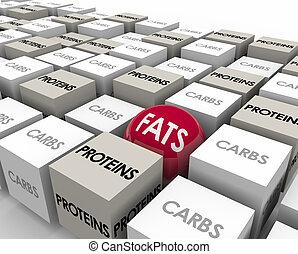 carbs, poids, calories, protéines, réduire, graisses, perdre