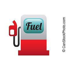 carburant, industrie