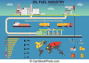 carburant, industrie, huile, infographics.