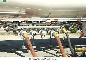 carburant, transfert