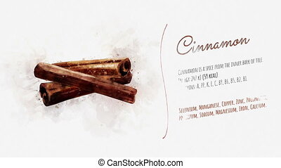 Card about the energy value of Cinnamon - A finished card...