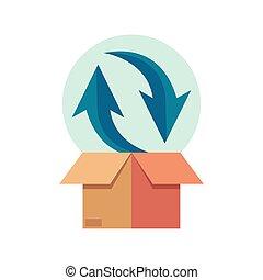 cardboard box service around delivery