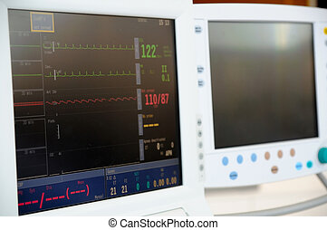 Cardiac Monitor - Close up of cardiac monitor