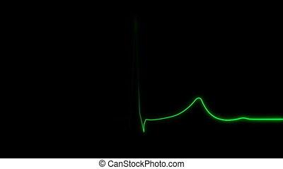 Cardiogram 2