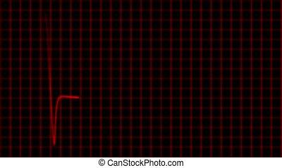 Cardiogram cardiograph oscilloscope screen loop 4k