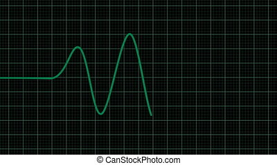 Cardiogram, ecg animation in PNG format with ALPHA...
