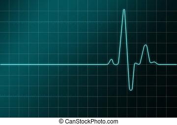 Cardiogram - Lovers heart cardiogram