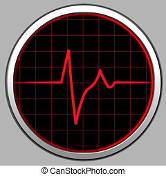 Radar tecnology. Electronic cardiogram display.