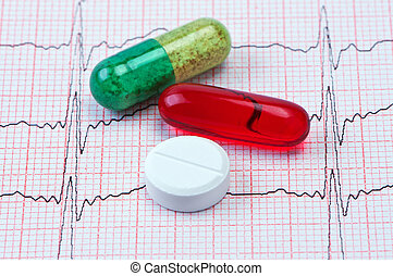 cardiogramma, heart., capsule, tavolette