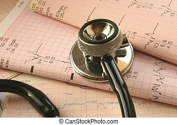 cardiological, 테스트, a