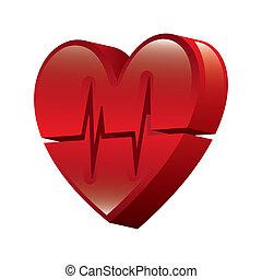 cardiology design