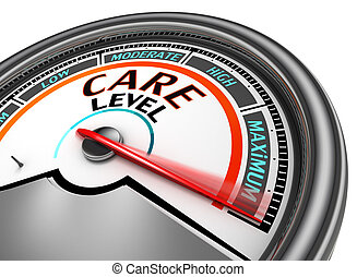 care level conceptual meter indicate maximum