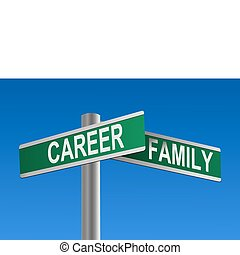 Vector illustration of a set of corner street signs, one labelled career and the other family. Concept for juggling and balancing career and family life, long work hours and the difficulties faced by employees, particularly working, successful women dealing with stress and the pressures of current ...