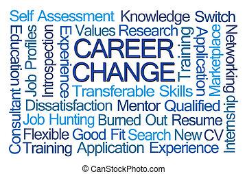 Career Change Word Cloud